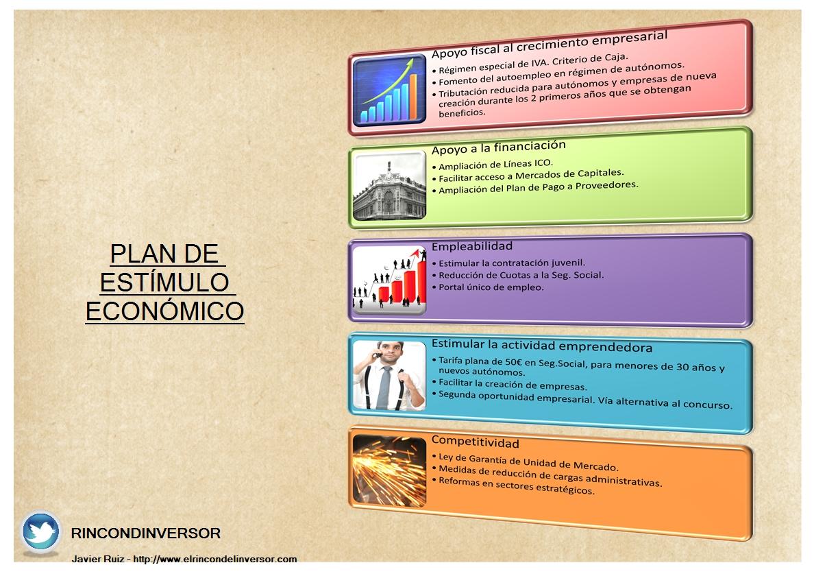 estimulos_economicos