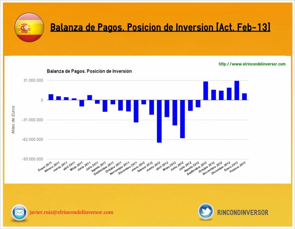 balanza_pagos_act_feb13
