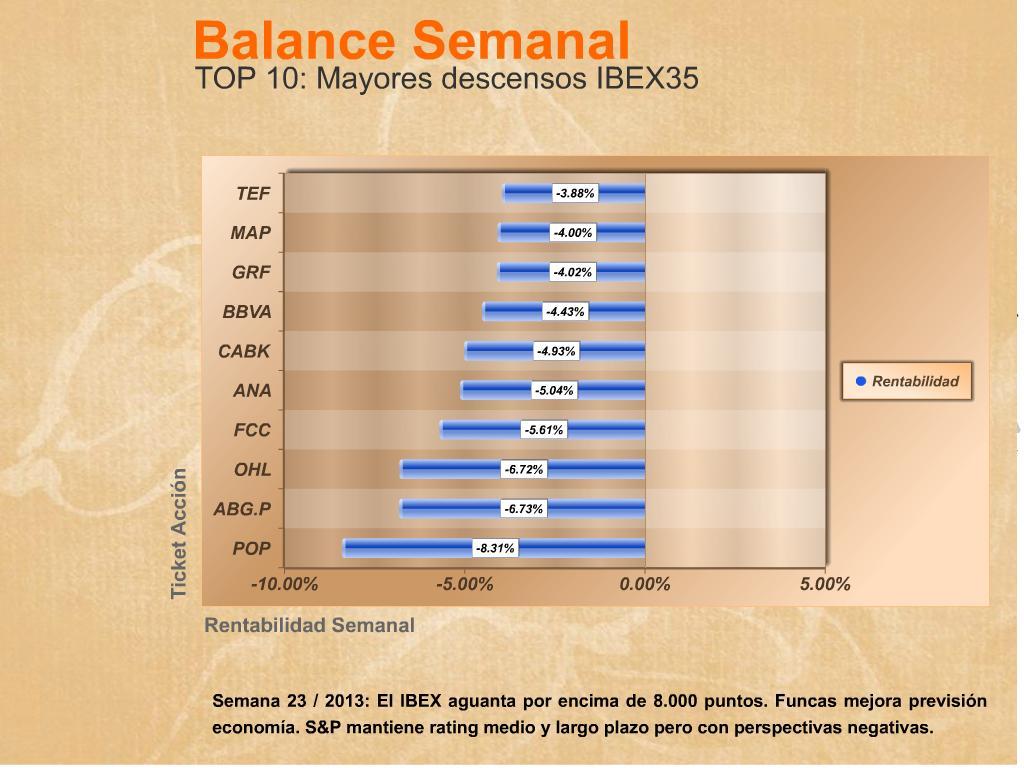 Balance_Semanal_140613