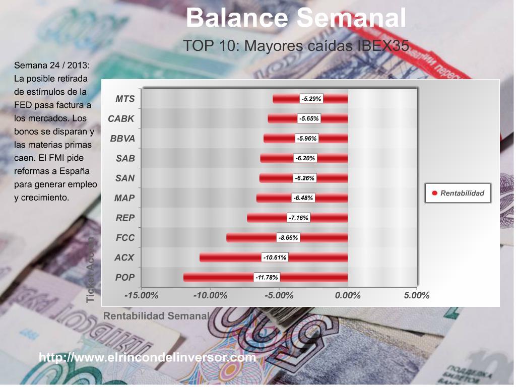 Balance_Semanal_210613