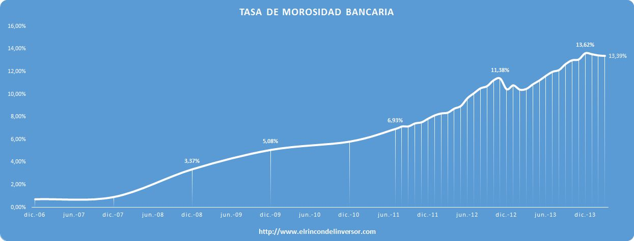 morosidad_19-05-14